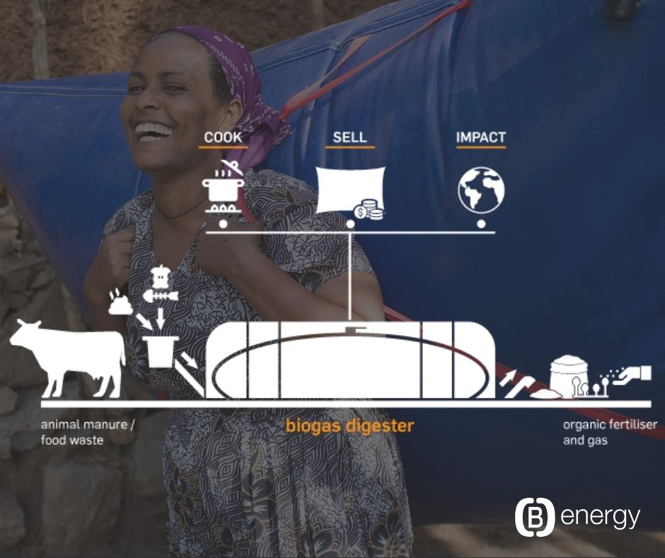(B)energy biogas system cook sell impact